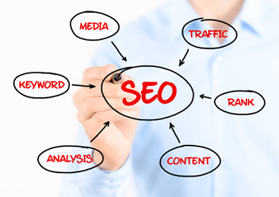 Why Hire a Coral Springs<br>SEO Company?